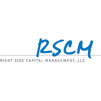 Right Side Capital Management